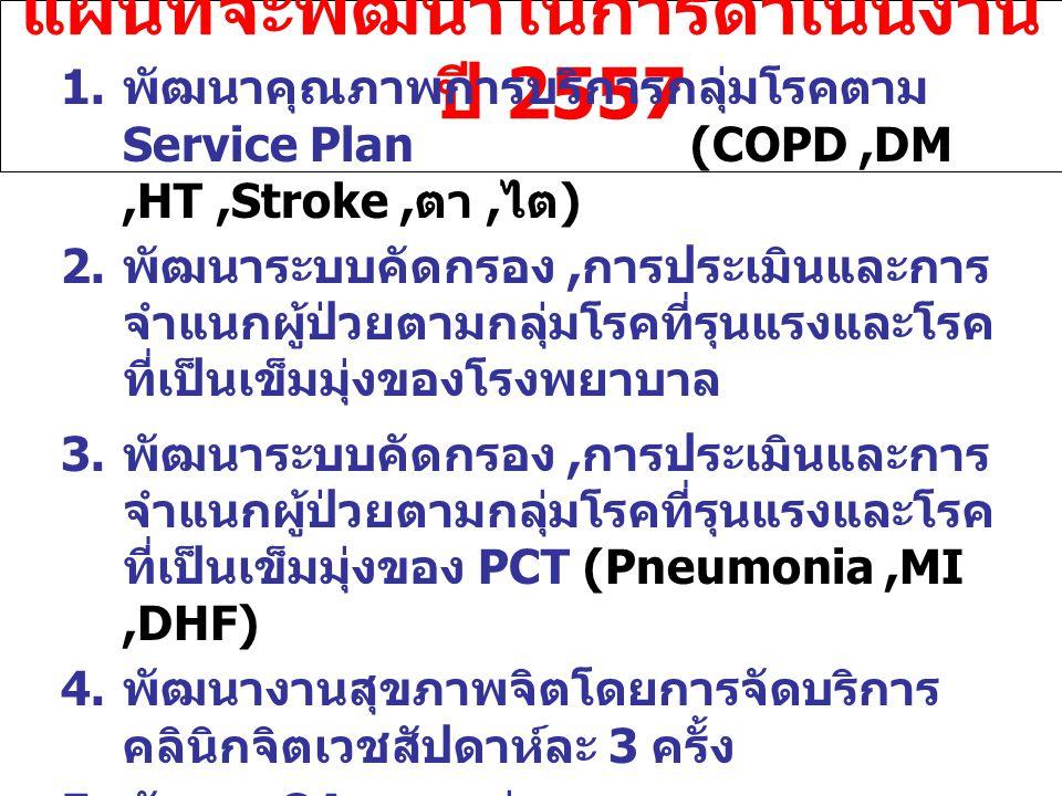 แผนที่จะพัฒนาในการดำเนินงาน ปี 2557 1. พัฒนาคุณภาพการบริการกลุ่มโรคตาม Service Plan (COPD,DM,HT,Stroke, ตา, ไต ) 2. พัฒนาระบบคัดกรอง, การประเมินและการ