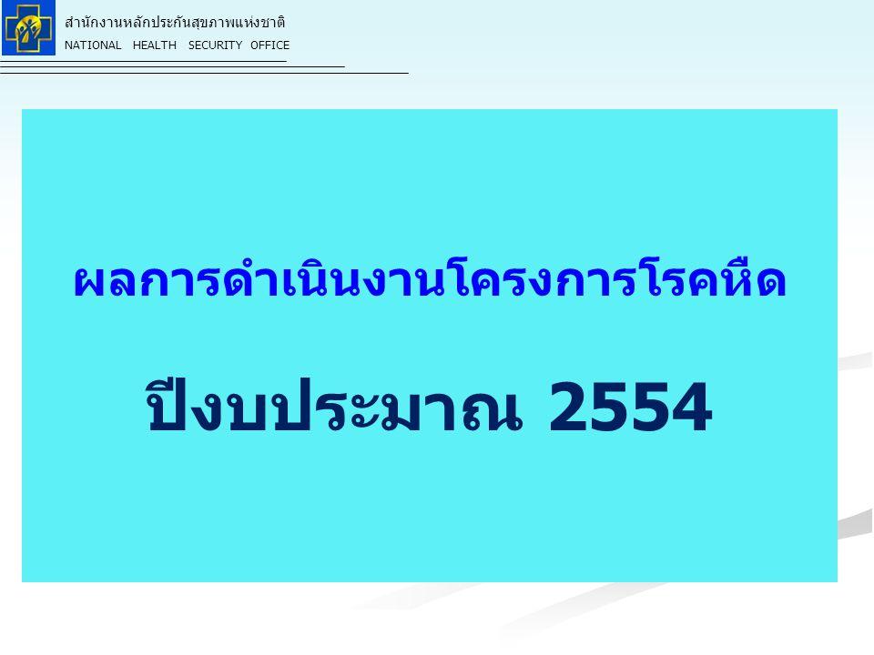 สำนักงานหลักประกันสุขภาพแห่งชาติ NATIONAL HEALTH SECURITY OFFICE ผลการดำเนินงานโครงการโรคหืด ปีงบประมาณ 2554