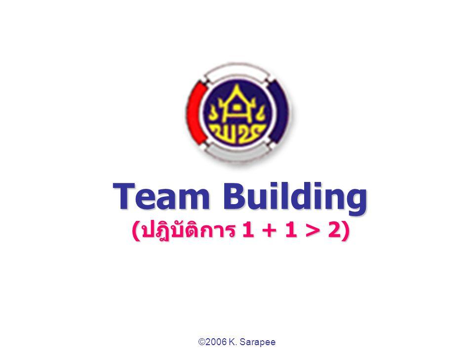 ©2006 K. Sarapee Team Building (ปฎิบัติการ 1 + 1 > 2)