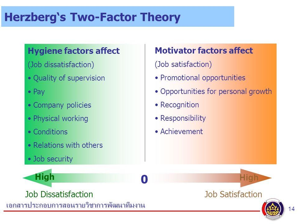 14 เอกสารประกอบการสอนรายวิชาการพัฒนาทีมงาน Herzberg's Two-Factor Theory Hygiene factors affect (Job dissatisfaction) Quality of supervision Pay Compan