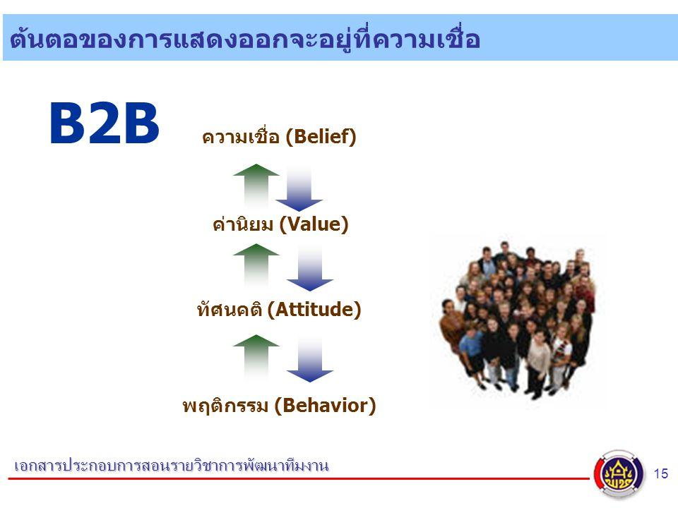 15 เอกสารประกอบการสอนรายวิชาการพัฒนาทีมงาน ต้นตอของการแสดงออกจะอยู่ที่ความเชื่อ B2B ความเชื่อ (Belief) ค่านิยม (Value) ทัศนคติ (Attitude) พฤติกรรม (Behavior)
