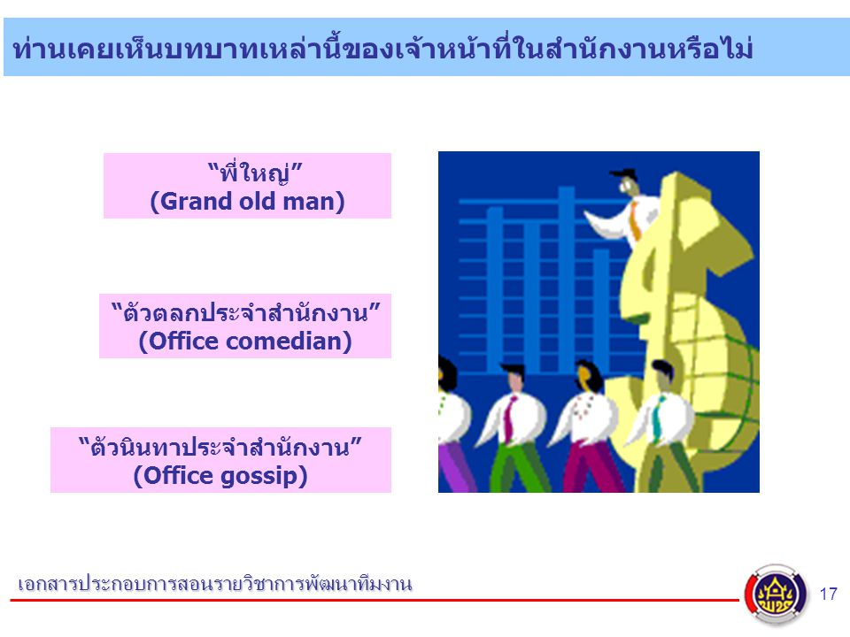17 เอกสารประกอบการสอนรายวิชาการพัฒนาทีมงาน ท่านเคยเห็นบทบาทเหล่านี้ของเจ้าหน้าที่ในสำนักงานหรือไม่ พี่ใหญ่ (Grand old man) ตัวนินทาประจำสำนักงาน (Office gossip) ตัวตลกประจำสำนักงาน (Office comedian)