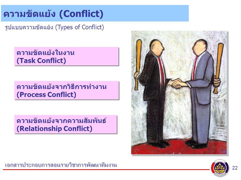 22 เอกสารประกอบการสอนรายวิชาการพัฒนาทีมงาน ความขัดแย้ง (Conflict) รูปแบบความขัดแย้ง (Types of Conflict) ความขัดแย้งในงาน (Task Conflict) ความขัดแย้งจากวิธีการทำงาน (Process Conflict) ความขัดแย้งจากความสัมพันธ์ (Relationship Conflict)