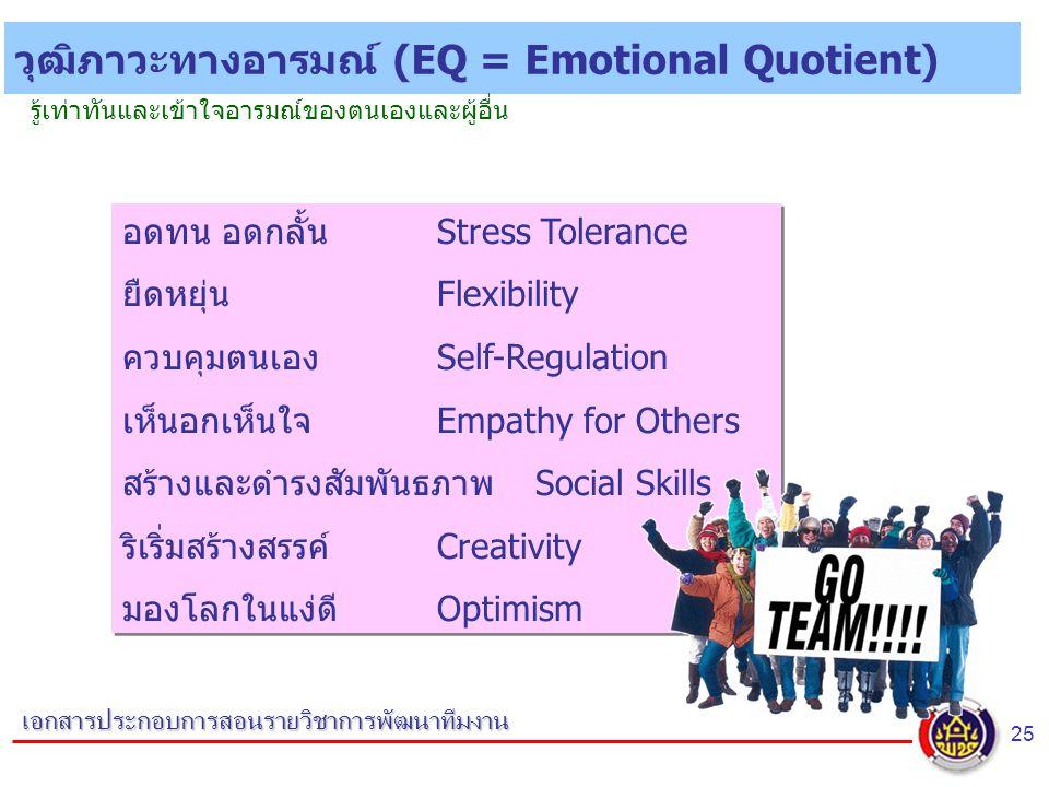 25 เอกสารประกอบการสอนรายวิชาการพัฒนาทีมงาน วุฒิภาวะทางอารมณ์ (EQ = Emotional Quotient) อดทน อดกลั้น Stress Tolerance ยืดหยุ่นFlexibility ควบคุมตนเองSelf-Regulation เห็นอกเห็นใจEmpathy for Others สร้างและดำรงสัมพันธภาพ Social Skills ริเริ่มสร้างสรรค์Creativity มองโลกในแง่ดีOptimism อดทน อดกลั้น Stress Tolerance ยืดหยุ่นFlexibility ควบคุมตนเองSelf-Regulation เห็นอกเห็นใจEmpathy for Others สร้างและดำรงสัมพันธภาพ Social Skills ริเริ่มสร้างสรรค์Creativity มองโลกในแง่ดีOptimism รู้เท่าทันและเข้าใจอารมณ์ของตนเองและผู้อื่น