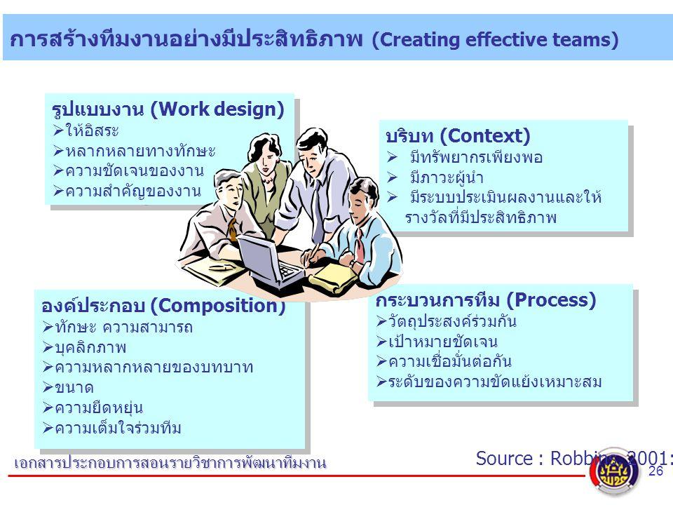 26 เอกสารประกอบการสอนรายวิชาการพัฒนาทีมงาน การสร้างทีมงานอย่างมีประสิทธิภาพ (Creating effective teams) รูปแบบงาน (Work design)  ให้อิสระ  หลากหลายทางทักษะ  ความชัดเจนของงาน  ความสำคัญของงาน รูปแบบงาน (Work design)  ให้อิสระ  หลากหลายทางทักษะ  ความชัดเจนของงาน  ความสำคัญของงาน องค์ประกอบ (Composition)  ทักษะ ความสามารถ  บุคลิกภาพ  ความหลากหลายของบทบาท  ขนาด  ความยืดหยุ่น  ความเต็มใจร่วมทีม องค์ประกอบ (Composition)  ทักษะ ความสามารถ  บุคลิกภาพ  ความหลากหลายของบทบาท  ขนาด  ความยืดหยุ่น  ความเต็มใจร่วมทีม บริบท (Context)  มีทรัพยากรเพียงพอ  มีภาวะผู้นำ  มีระบบประเมินผลงานและให้ รางวัลที่มีประสิทธิภาพ บริบท (Context)  มีทรัพยากรเพียงพอ  มีภาวะผู้นำ  มีระบบประเมินผลงานและให้ รางวัลที่มีประสิทธิภาพ กระบวนการทีม (Process)  วัตถุประสงค์ร่วมกัน  เป้าหมายชัดเจน  ความเชื่อมั่นต่อกัน  ระดับของความขัดแย้งเหมาะสม กระบวนการทีม (Process)  วัตถุประสงค์ร่วมกัน  เป้าหมายชัดเจน  ความเชื่อมั่นต่อกัน  ระดับของความขัดแย้งเหมาะสม Source : Robbins, 2001: 264