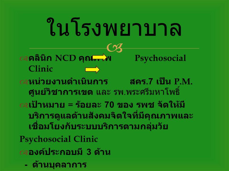   คลินิก NCD คุณภาพ Psychosocial Clinic  หน่วยงานดำเนินการ สคร.7 เป็น P.M. ศูนย์วิชาการเขต และ รพ. พระศรีมหาโพธิ์  เป้าหมาย = ร้อยละ 70 ของ รพช จั