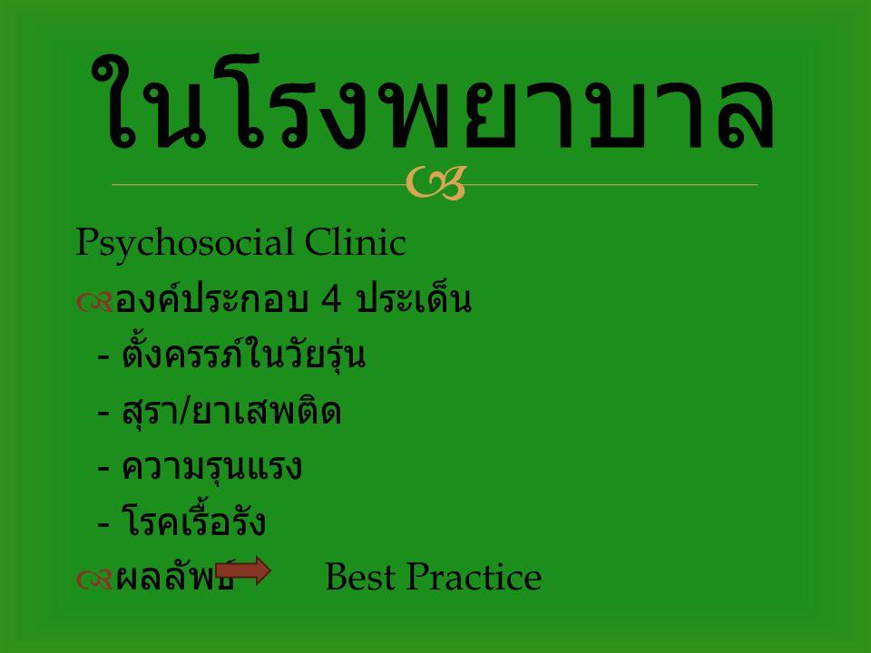  Psychosocial Clinic  องค์ประกอบ 4 ประเด็น - ตั้งครรภ์ในวัยรุ่น - สุรา / ยาเสพติด - ความรุนแรง - โรคเรื้อรัง  ผลลัพธ์ Best Practice ในโรงพยาบาล