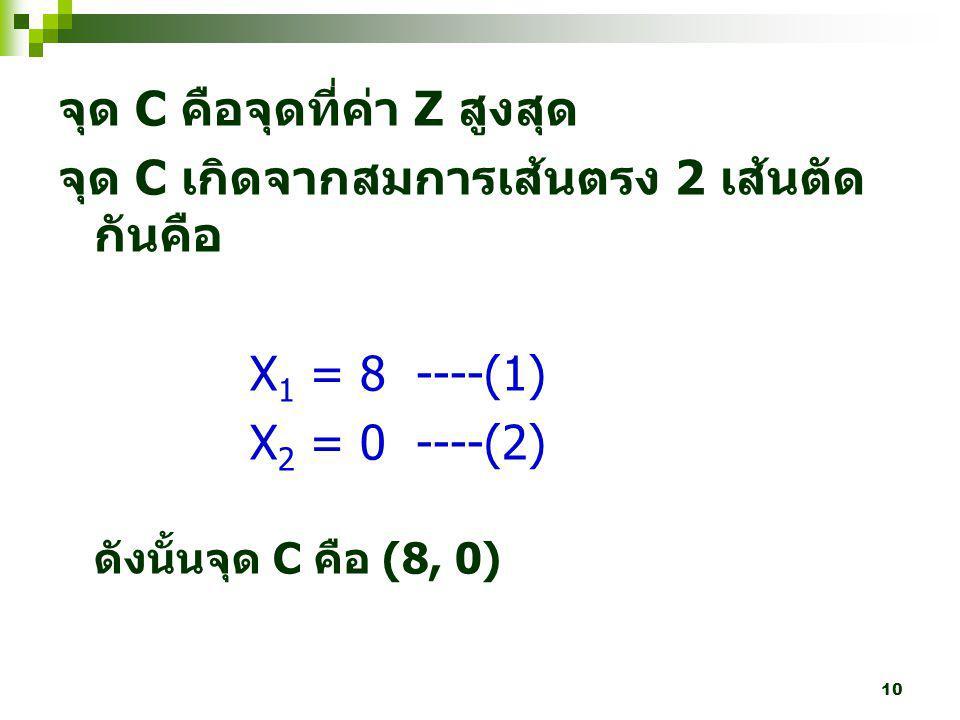 10 จุด C คือจุดที่ค่า Z สูงสุด จุด C เกิดจากสมการเส้นตรง 2 เส้นตัด กันคือ X 1 = 8 ----(1) X 2 = 0 ----(2) ดังนั้นจุด C คือ (8, 0)