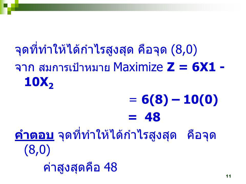 11 จุดที่ทำให้ได้กำไรสูงสุดคือจุด (8,0) จาก สมการเป้าหมาย Maximize Z = 6X1 - 10X 2 = 6(8) – 10(0) = 48 คำตอบ จุดที่ทำให้ได้กำไรสูงสุดคือจุด (8,0) ค่าส