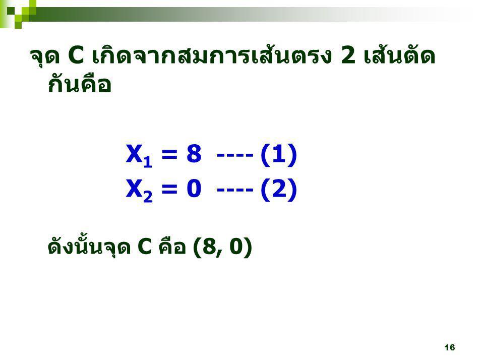 16 จุด C เกิดจากสมการเส้นตรง 2 เส้นตัด กันคือ X 1 = 8 ---- (1) X 2 = 0 ---- (2) ดังนั้นจุด C คือ (8, 0)