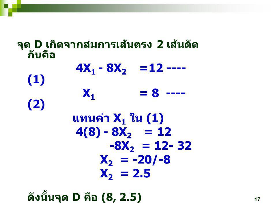 17 จุด D เกิดจากสมการเส้นตรง 2 เส้นตัด กันคือ 4X 1 - 8X 2 =12 ---- (1) X 1 = 8 ---- (2) แทนค่า X 1 ใน (1) 4(8) - 8X 2 = 12 -8X 2 = 12- 32 X 2 = -20/-8