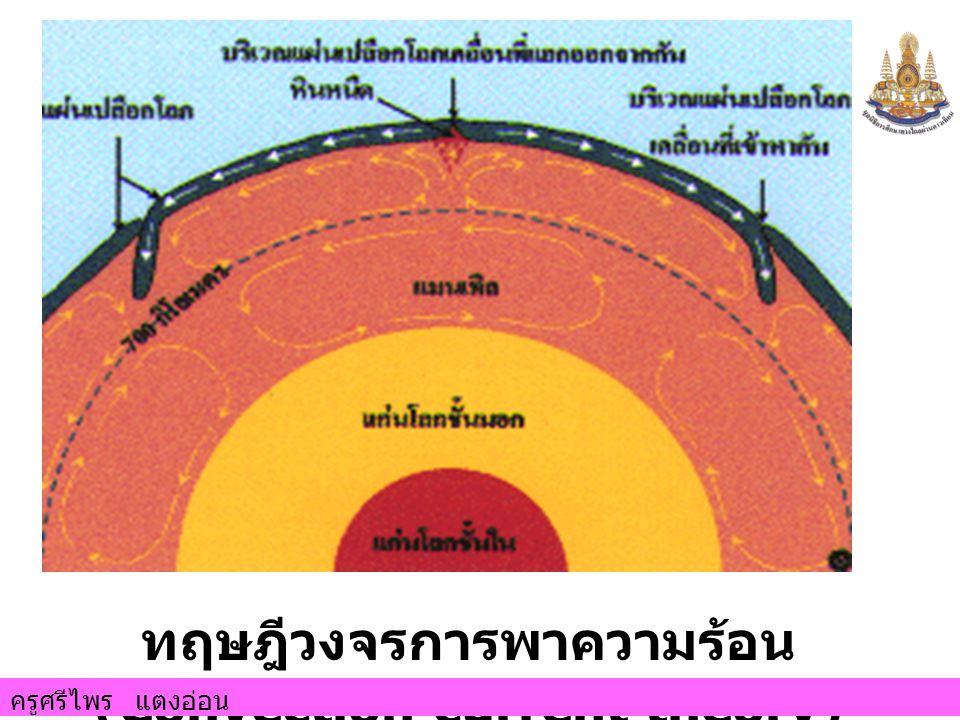 ทฤษฎีวงจรการพาความร้อน (Convection current theory) ครูศรีไพร แตงอ่อน