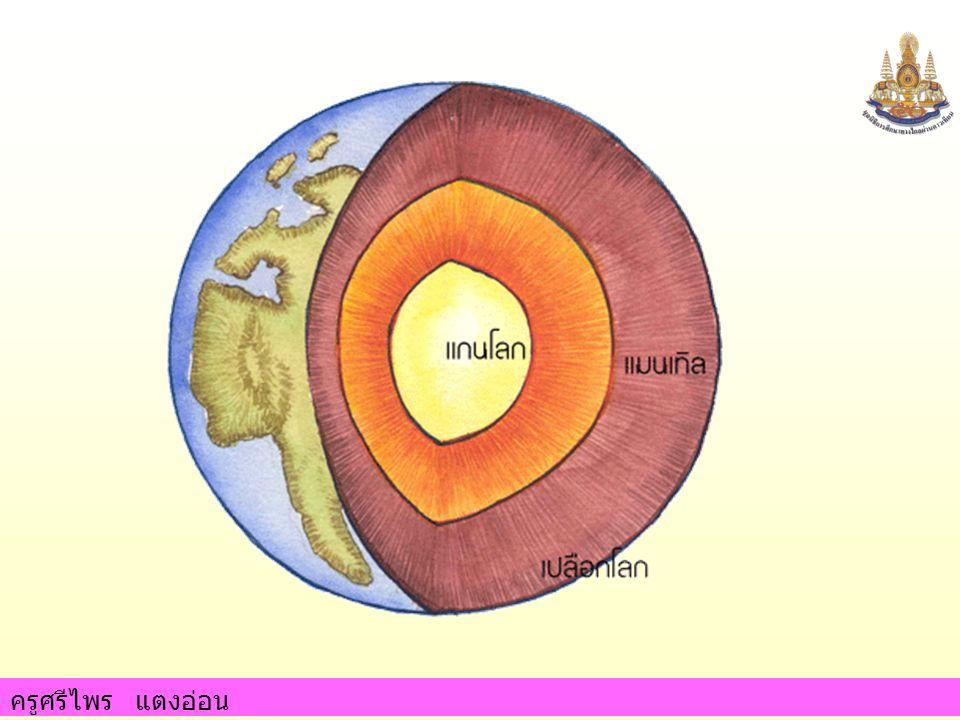 3) จำแนกตามขนาด 2.1 แผ่นดินไหวเบา มาก (< 2 ริคเตอร์ ) 2.2 แผ่นดินไหวเบา (3- 4 ริคเตอร์ ) 2.3 แผ่นดินไหวปาน กลาง (4-5 ริคเตอร์ ) 2.4 แผ่นดินไหวรุนแรง (> 6 ริคเตอร์ )