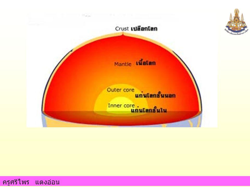 ครูศรีไพร แตงอ่อน 2) จากการกระทำของ มนุษย์ 2.1 การสร้างเขื่อน ขนาดใหญ่ 2.2 การทำเหมืองใน ระดับลึก 2.3 การสูบน้ำใต้ดิน 2.4 การทดลองระเบิด นิวเคลียร์ใต้ดิน