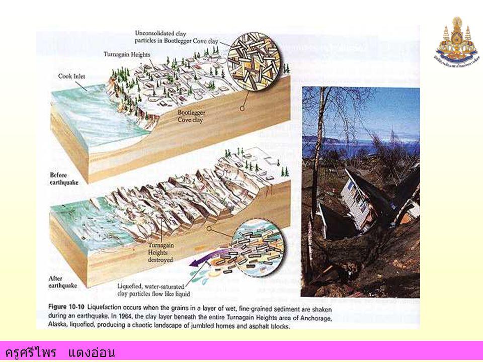 บริเวณที่เกิด แผ่นดินไหว ลึกลงไปใต้ผิวโลก