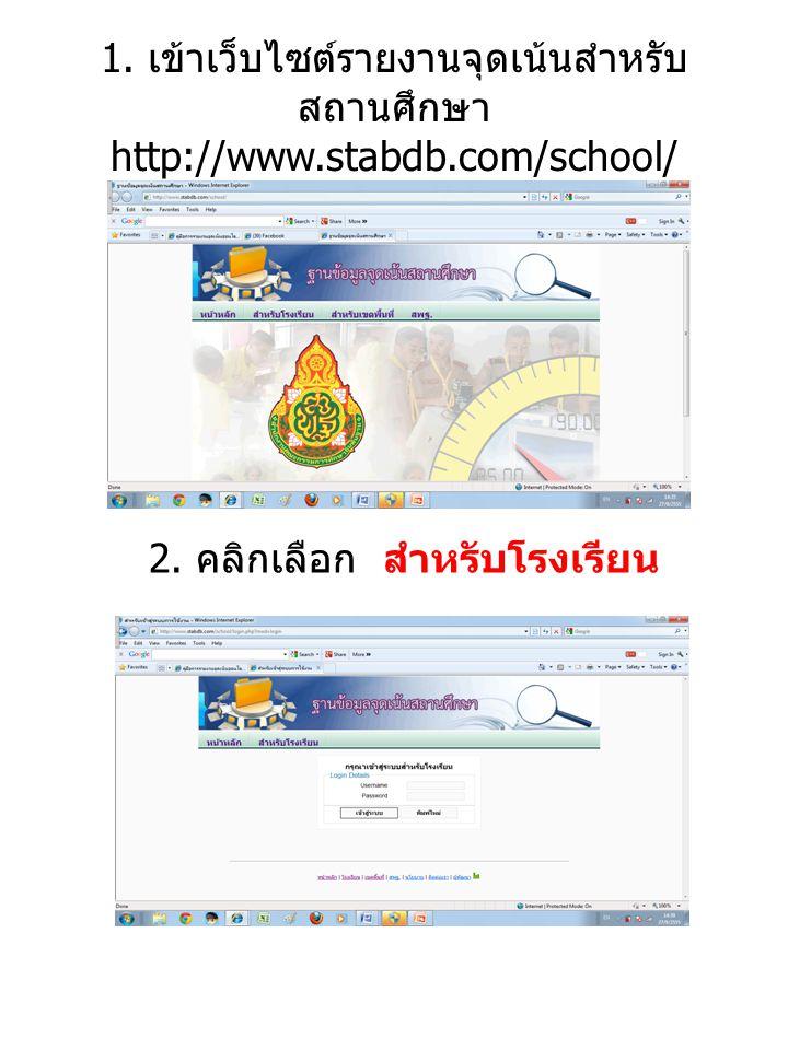 1.เข้าเว็บไซต์รายงานจุดเน้นสำหรับ สถานศึกษา http://www.stabdb.com/school/ 2.
