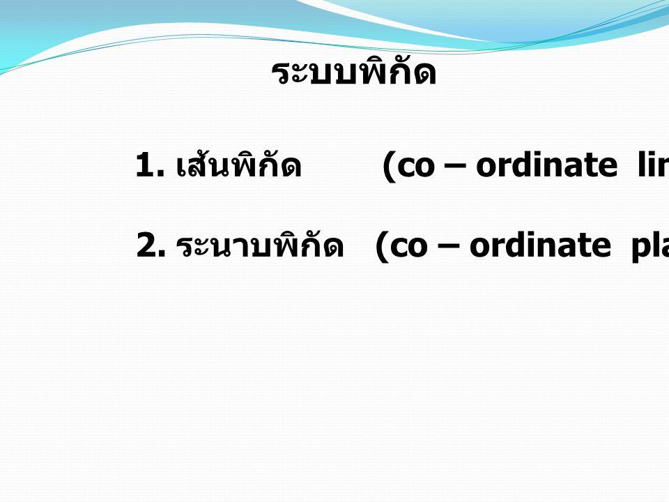 1. เส้นพิกัด (co – ordinate line) ระบบพิกัด 2. ระนาบพิกัด (co – ordinate plane)