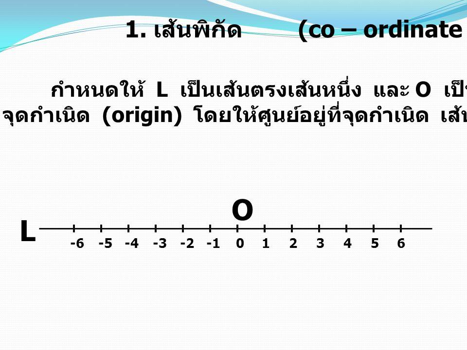 0123456-2-3-4-5-6 O L 1. เส้นพิกัด (co – ordinate line) กำหนดให้ L เป็นเส้นตรงเส้นหนึ่ง และ O เป็นจุดๆหนึ่งบนเส้นตรงซึ่งเรียกว่า จุดกำเนิด (origin) โด