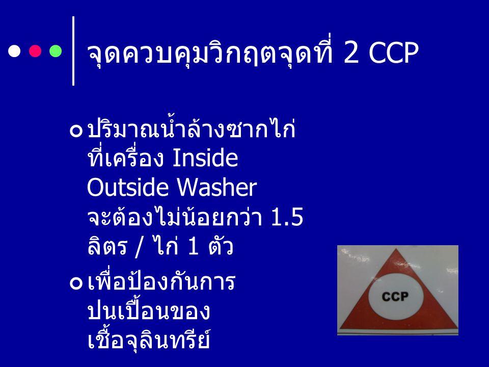 จุดควบคุมวิกฤตจุดที่ 2 CCP ปริมาณน้ำล้างซากไก่ ที่เครื่อง Inside Outside Washer จะต้องไม่น้อยกว่า 1.5 ลิตร / ไก่ 1 ตัว เพื่อป้องกันการ ปนเปื้อนของ เชื