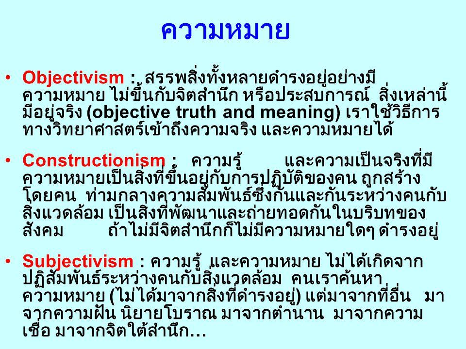Epistemology สิ่งที่เรารู้ เรารู้ได้อย่างไร ? - ลองอธิบายให้เข้าใจ 3 สำนักคิด : - Objectivism - Subjectivism - Constructivism