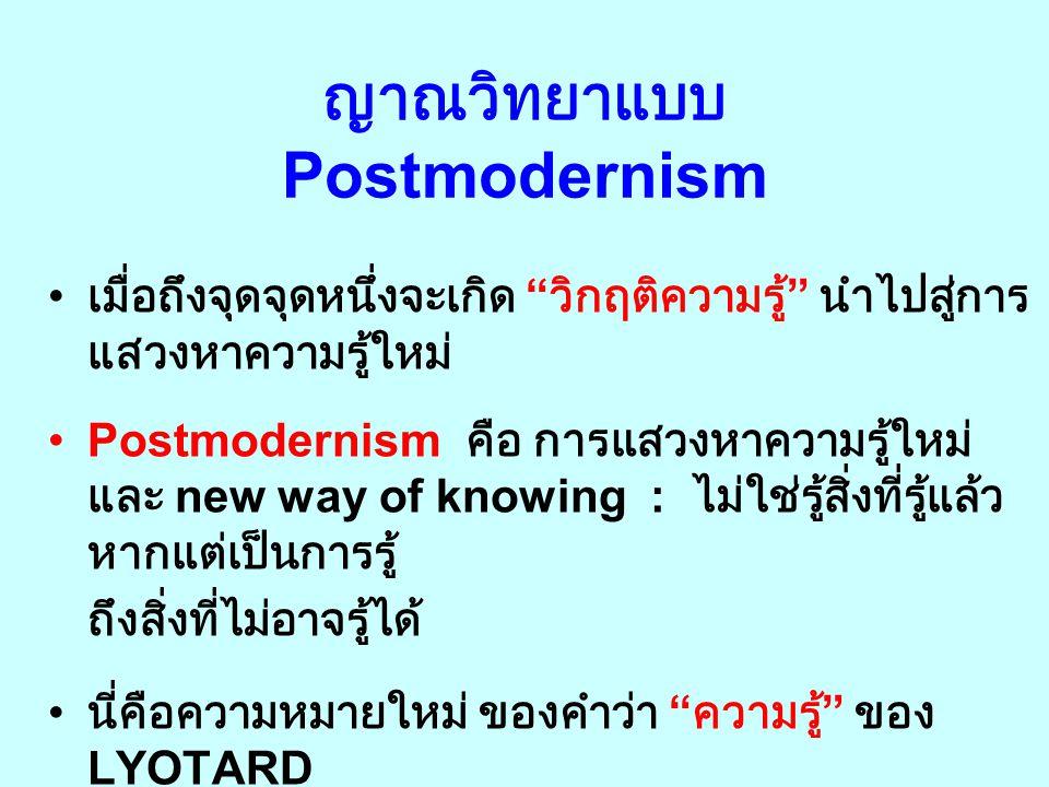"""พาราไดม์ / ระบบคิด / วิธีคิด """" เมื่อพาราไดม์ของเราเปลี่ยน โลกก็เปลี่ยนไป ด้วย """" Thomas KUHN Paradigm Shift"""
