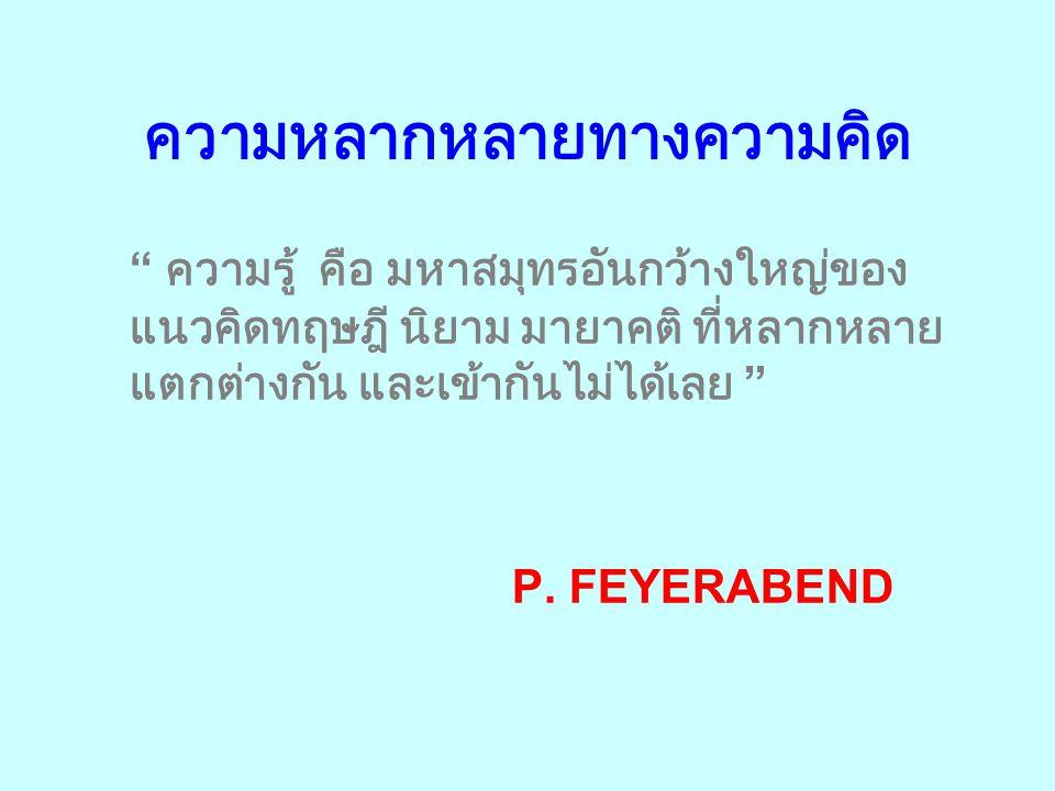 อำนาจ / ความรู้ Lyotard บอกว่า ความรู้และอำนาจ เป็น 2 ด้าน ของคำถามเดียวกัน : - ใครเป็นคนกำหนดว่า อะไรคือ ความรู้ ? - ใครเป็นคนรู้ ว่าต้องการจะกำหนด อ