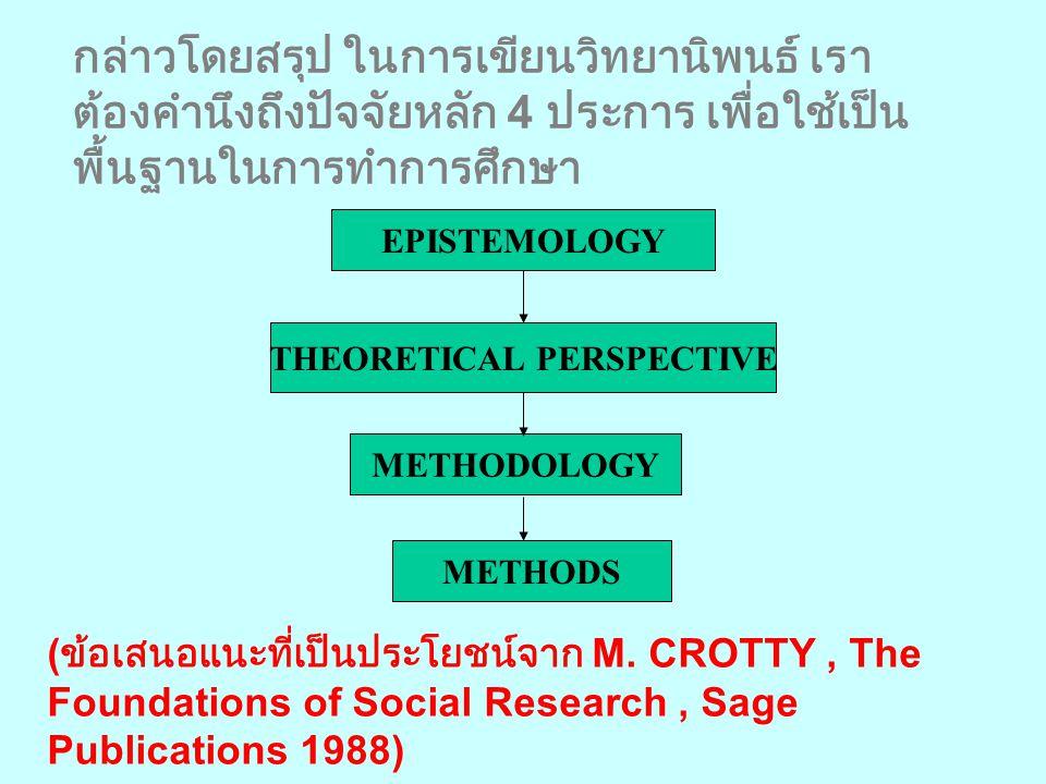 """คำตอบเพิ่มเติม : - เราเลือกใช้วิธีวิทยา และเทคนิควิจัยแบบไหน นั้น ขึ้นอยู่กับว่า เรามี """" แนวคิดทางทฤษฎี แบบไหน """" ( วิถีการมองโลก มองมนุษย์ มอง สังคม แ"""