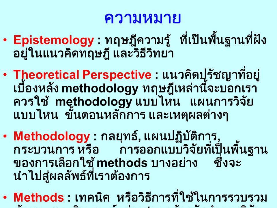 กล่าวโดยสรุป ในการเขียนวิทยานิพนธ์ เรา ต้องคำนึงถึงปัจจัยหลัก 4 ประการ เพื่อใช้เป็น พื้นฐานในการทำการศึกษา EPISTEMOLOGY THEORETICAL PERSPECTIVE METHOD