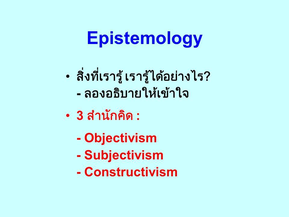 ความหมาย Epistemology : ทฤษฎีความรู้ ที่เป็นพื้นฐานที่ฝัง อยู่ในแนวคิดทฤษฎี และวิธีวิทยา Theoretical Perspective : แนวคิดปรัชญาที่อยู่ เบื้องหลัง meth