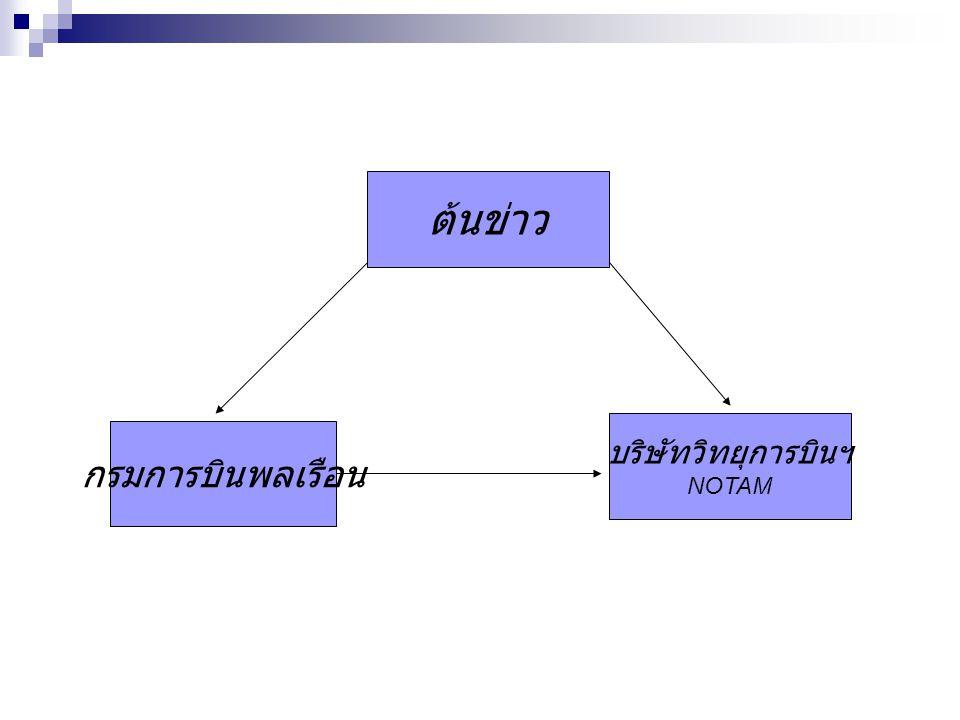 ต้นข่าว กรมการบินพลเรือน บริษัทวิทยุการบินฯ NOTAM