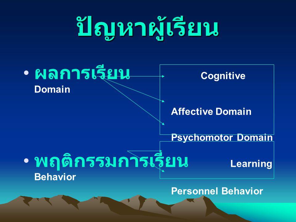 ปัญหาผู้เรียน ผลการเรียน Cognitive Domain Affective Domain Psychomotor Domain พฤติกรรมการเรียน Learning Behavior Personnel Behavior