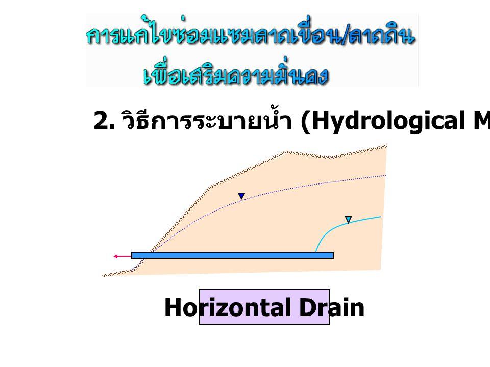 2. วิธีการระบายน้ำ (Hydrological Methods) Horizontal Drain