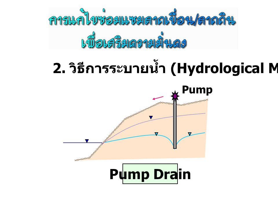 2. วิธีการระบายน้ำ (Hydrological Methods) Pump Pump Drain