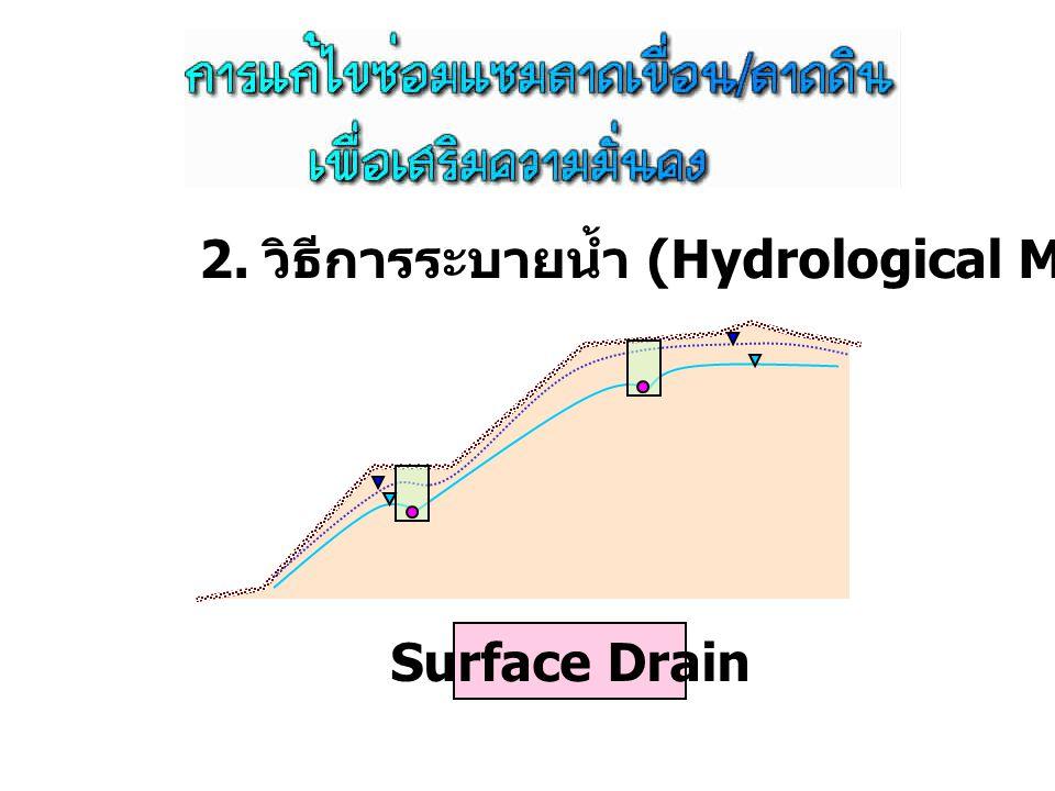 2. วิธีการระบายน้ำ (Hydrological Methods) Surface Drain
