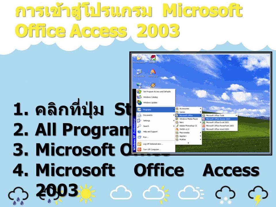 1. คลิกที่ปุ่ม Start 2.All Program 3.Microsoft Office 4.Microsoft Office Access 2003