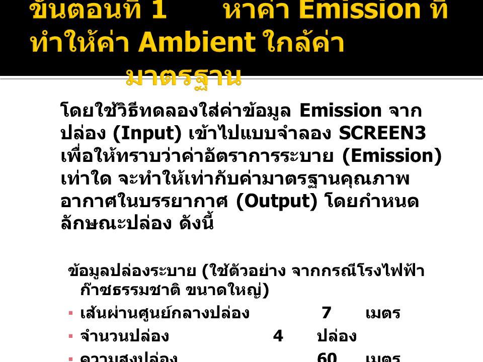 โดยใช้วิธีทดลองใส่ค่าข้อมูล Emission จาก ปล่อง (Input) เข้าไปแบบจำลอง SCREEN3 เพื่อให้ทราบว่าค่าอัตราการระบาย (Emission) เท่าใด จะทำให้เท่ากับค่ามาตรฐานคุณภาพ อากาศในบรรยากาศ (Output) โดยกำหนด ลักษณะปล่อง ดังนี้ ข้อมูลปล่องระบาย ( ใช้ตัวอย่าง จากกรณีโรงไฟฟ้า ก๊าซธรรมชาติ ขนาดใหญ่ ) ▪ เส้นผ่านศูนย์กลางปล่อง 7 เมตร ▪ จำนวนปล่อง 4 ปล่อง ▪ ความสูงปล่อง 60 เมตร ▪ อุณหภูมิปลายปล่อง 100.8 องศาเซลเซียส หรือ 373.8 เคลวิน ▪ ความเร็วการระบายมลสารจากปล่อง 19.2 เมตร / วินาที