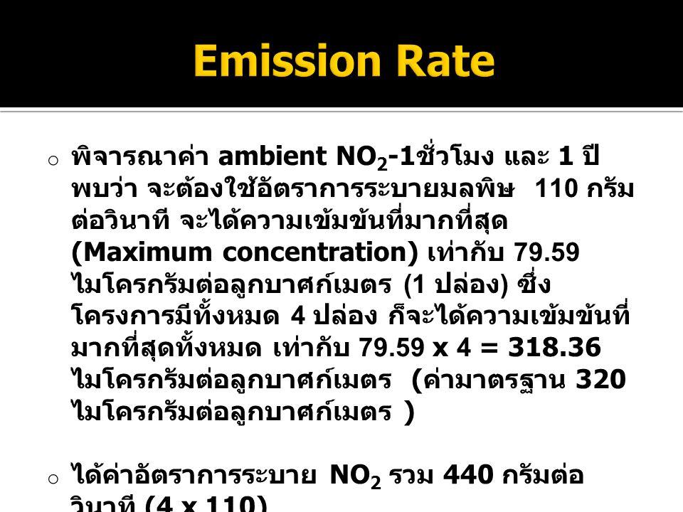 o พิจารณาค่า ambient NO 2 -1 ชั่วโมง และ 1 ปี พบว่า จะต้องใช้อัตราการระบายมลพิษ 110 กรัม ต่อวินาที จะได้ความเข้มข้นที่มากที่สุด (Maximum concentration) เท่ากับ 79.59 ไมโครกรัมต่อลูกบาศก์เมตร (1 ปล่อง ) ซึ่ง โครงการมีทั้งหมด 4 ปล่อง ก็จะได้ความเข้มข้นที่ มากที่สุดทั้งหมด เท่ากับ 79.59 x 4 = 318.36 ไมโครกรัมต่อลูกบาศก์เมตร ( ค่ามาตรฐาน 320 ไมโครกรัมต่อลูกบาศก์เมตร ) o ได้ค่าอัตราการระบาย NO 2 รวม 440 กรัมต่อ วินาที (4 x 110) o ได้ค่าอัตราการระบาย NO x รวม 586 กรัมต่อ วินาที (440 / 0.75)