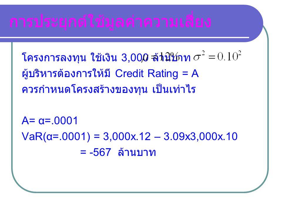 การประยุกต์ใช้มูลค่าความเสี่ยง โครงการลงทุน ใช้เงิน 3,000 ล้านบาท ผู้บริหารต้องการให้มี Credit Rating = A ควรกำหนดโครงสร้างของทุน เป็นเท่าไร A= α=.000