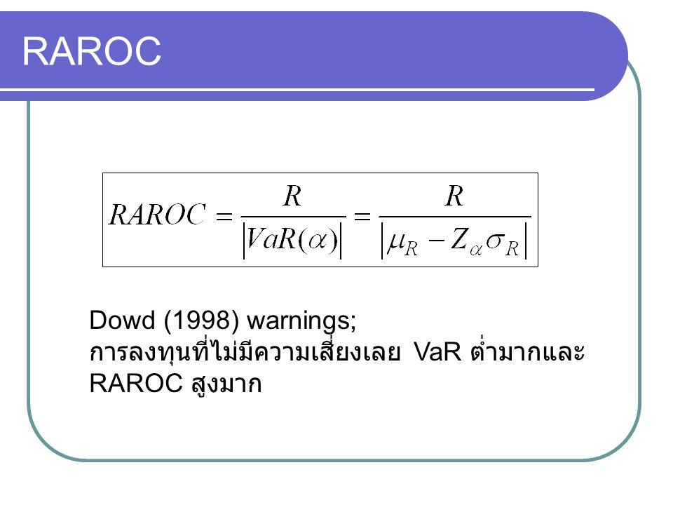 RAROC Dowd (1998) warnings; การลงทุนที่ไม่มีความเสี่ยงเลย VaR ต่ำมากและ RAROC สูงมาก