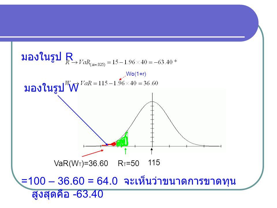 มองในรูป R มองในรูป W =100 – 36.60 = 64.0 จะเห็นว่าขนาดการขาดทุน สูงสุดคือ -63.40 Wo(1+r) VaR(W T )=36.60 R T =50 115