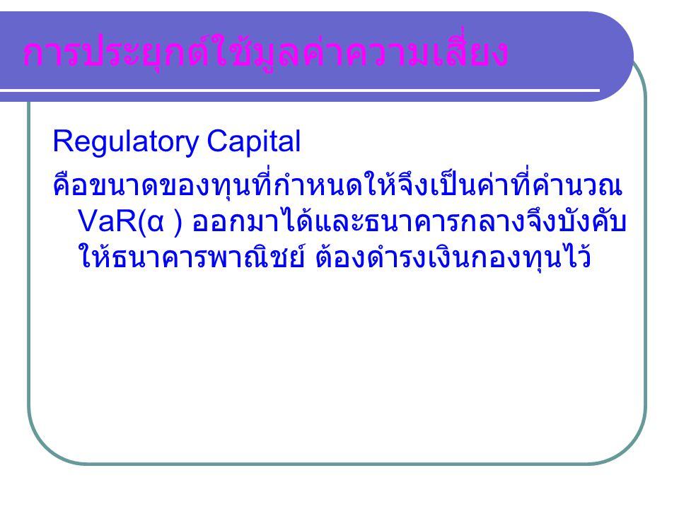 การประยุกต์ใช้มูลค่าความเสี่ยง การจัดอันดับความน่าเชื่อถือกับ α Credit Rating สัมพันธ์กับ Pb ของการมีหนี้สิน Ong(1999,p169) พบว่า อันดับความน่าเชื่อถือ สัมพันธ์กับขนาดของทุนที่ต้องมากเพียง พอที่จะรองรับการขาดทุนขนาด VaR(α ) ได้ อันดับความน่าเชื่อถือ สอดคล้องกับ α ดังนี้