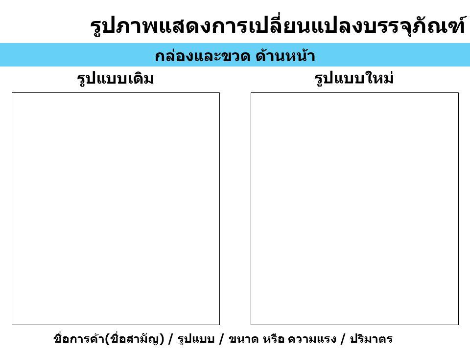รูปภาพแสดงการเปลี่ยนแปลงบรรจุภัณฑ์ กล่องและขวด ด้านหน้า รูปแบบเดิม รูปแบบใหม่ ชื่อการค้า ( ชื่อสามัญ ) / รูปแบบ / ขนาด หรือ ความแรง / ปริมาตร