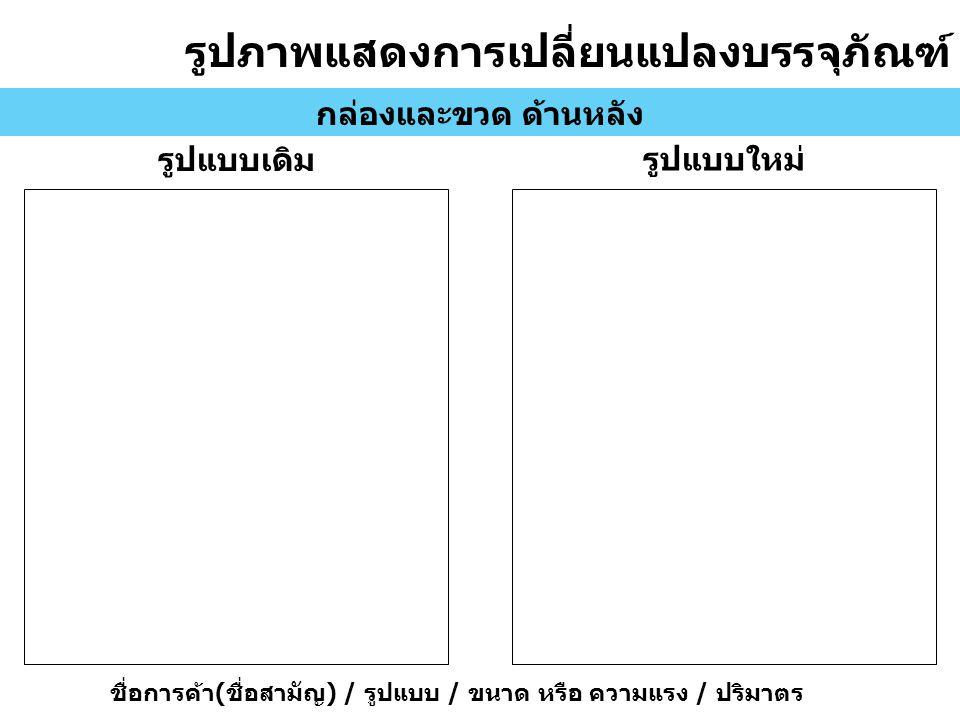 รูปภาพแสดงการเปลี่ยนแปลงบรรจุภัณฑ์ กล่องและขวด ด้านหลัง รูปแบบเดิม รูปแบบใหม่ ชื่อการค้า ( ชื่อสามัญ ) / รูปแบบ / ขนาด หรือ ความแรง / ปริมาตร