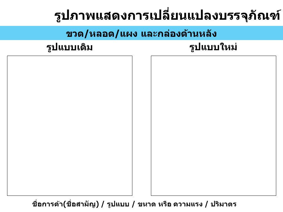 รูปภาพแสดงการเปลี่ยนแปลงบรรจุภัณฑ์ ขวด / หลอด / แผง และกล่องด้านหลัง รูปแบบเดิม รูปแบบใหม่ ชื่อการค้า ( ชื่อสามัญ ) / รูปแบบ / ขนาด หรือ ความแรง / ปริมาตร