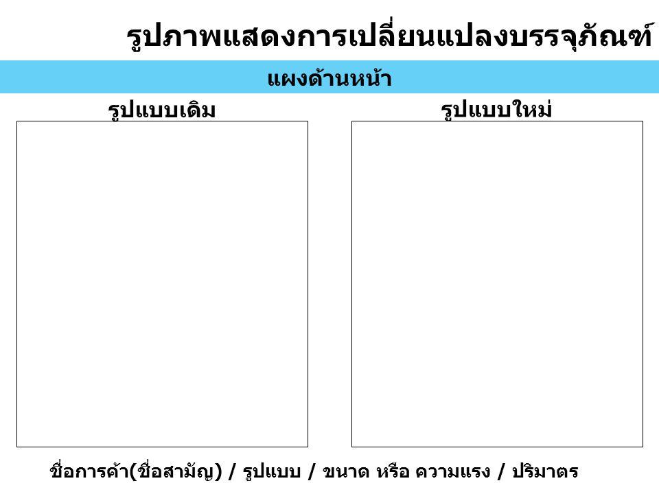 รูปภาพแสดงการเปลี่ยนแปลงบรรจุภัณฑ์ แผงด้านหน้า รูปแบบเดิม รูปแบบใหม่ ชื่อการค้า ( ชื่อสามัญ ) / รูปแบบ / ขนาด หรือ ความแรง / ปริมาตร