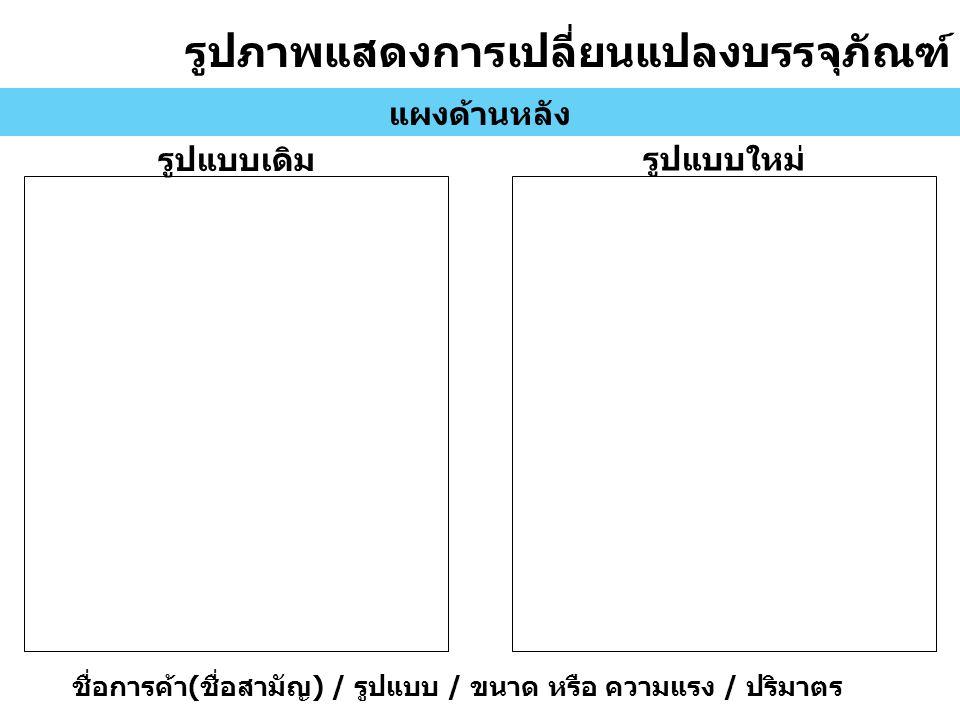 รูปภาพแสดงการเปลี่ยนแปลงบรรจุภัณฑ์ แผงด้านหลัง รูปแบบเดิม รูปแบบใหม่ ชื่อการค้า ( ชื่อสามัญ ) / รูปแบบ / ขนาด หรือ ความแรง / ปริมาตร