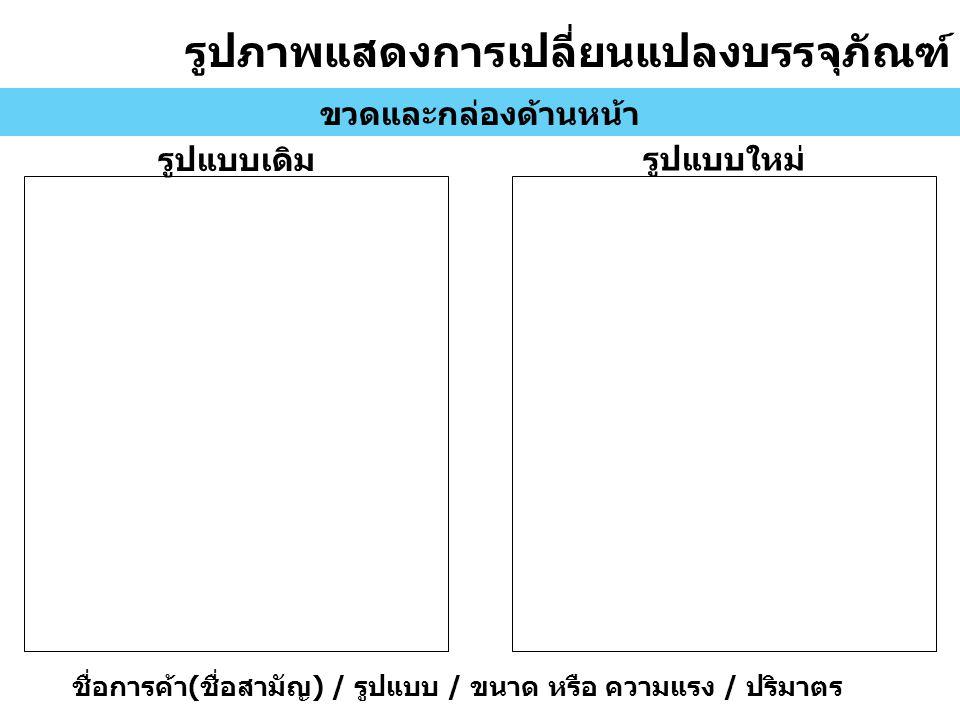 รูปภาพแสดงการเปลี่ยนแปลงบรรจุภัณฑ์ ขวดและกล่องด้านหน้า รูปแบบเดิม รูปแบบใหม่ ชื่อการค้า ( ชื่อสามัญ ) / รูปแบบ / ขนาด หรือ ความแรง / ปริมาตร