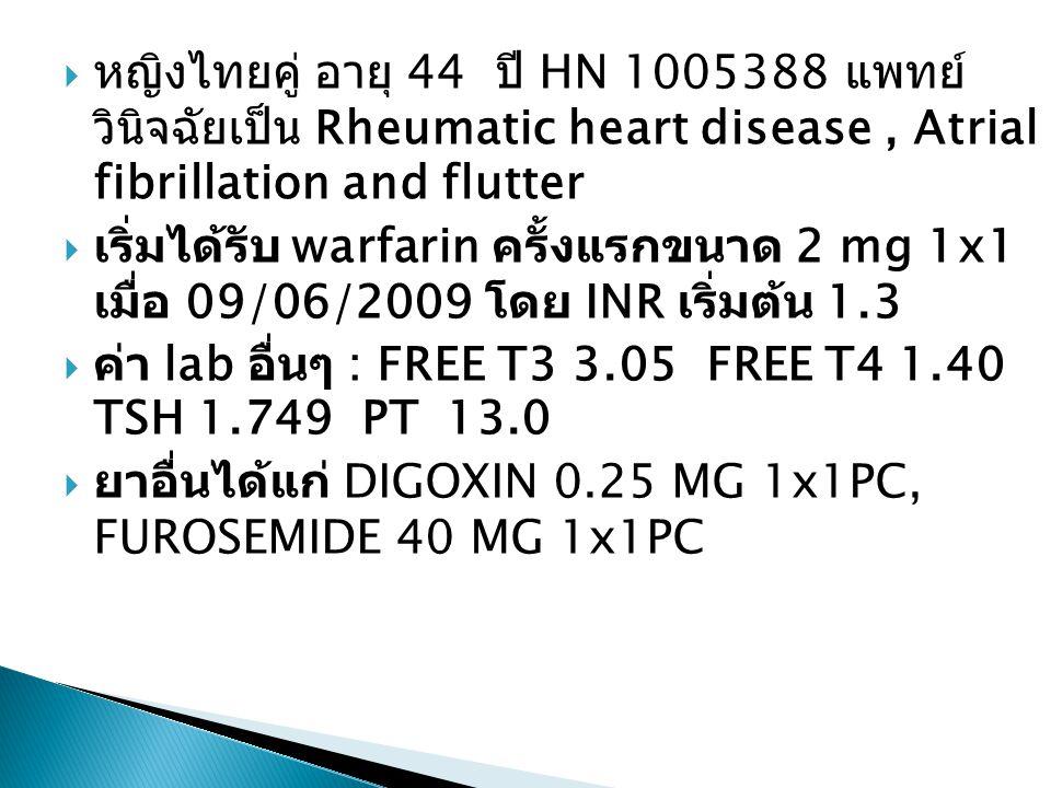 หญิงไทยคู่ อายุ 44 ปี HN 1005388 แพทย์ วินิจฉัยเป็น Rheumatic heart disease, Atrial fibrillation and flutter  เริ่มได้รับ warfarin ครั้งแรกขนาด 2 mg 1x1 เมื่อ 09/06/2009 โดย INR เริ่มต้น 1.3  ค่า lab อื่นๆ : FREE T3 3.05 FREE T4 1.40 TSH 1.749 PT 13.0  ยาอื่นได้แก่ DIGOXIN 0.25 MG 1x1PC, FUROSEMIDE 40 MG 1x1PC