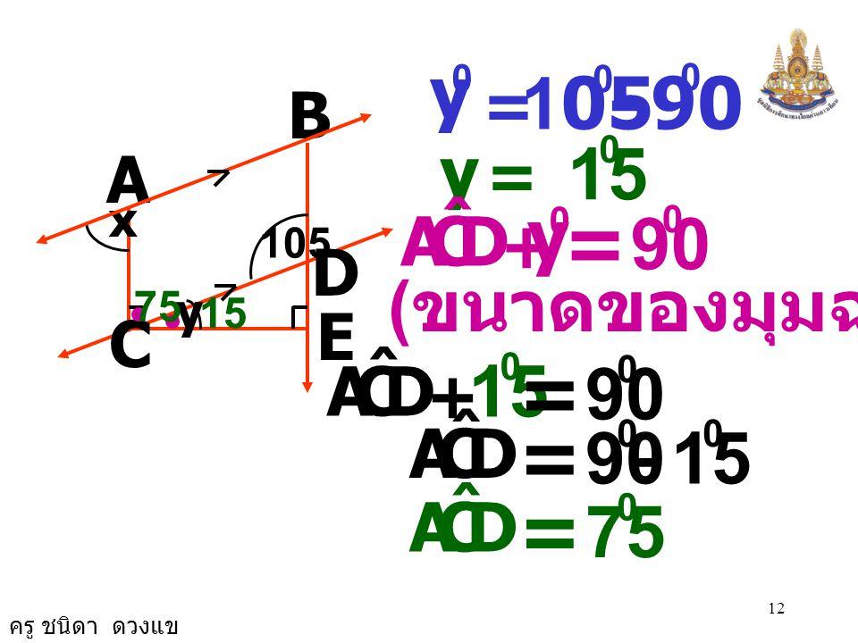 ครู ชนิดา ดวงแข 11 B A C E D 105 x y CED ˆ DCE ˆ + = 0 + = 0 90 0 y 0 - = 105 0 90 0 y 0 ไม่ใช่มุมประชิดของมุมภายนอกนั้น ) ผลบวกของขนาด ( ขนาดมุมภายนอ