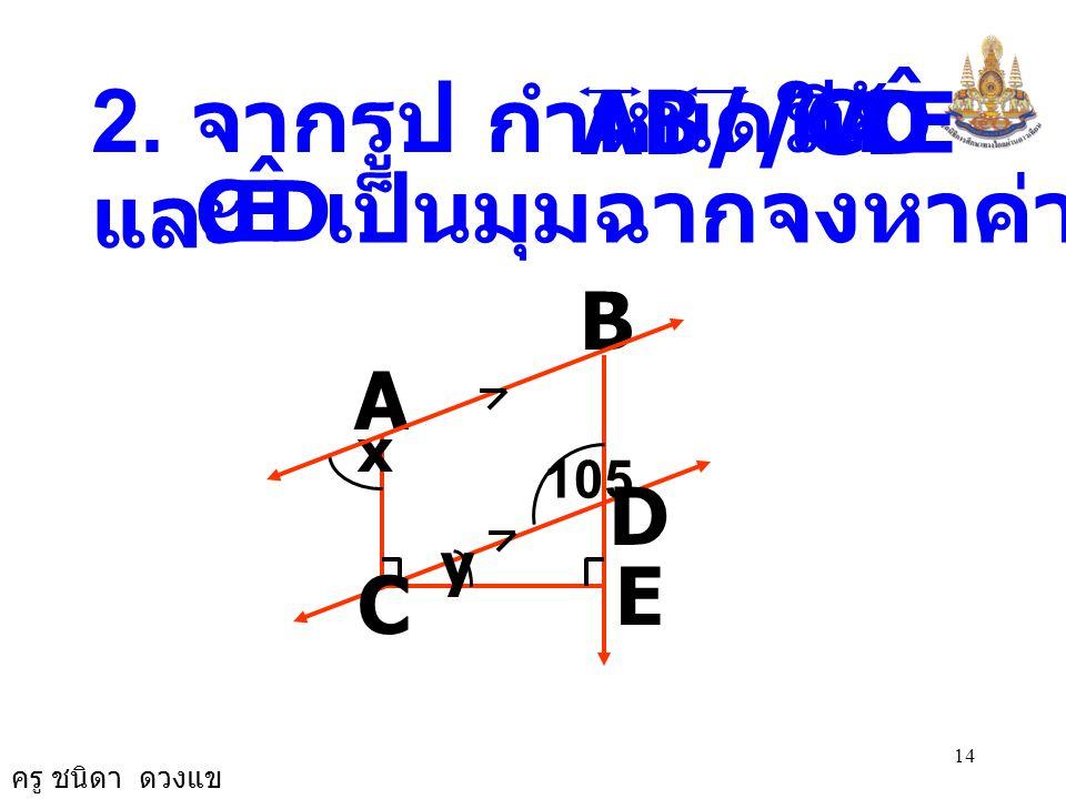 ครู ชนิดา ดวงแข 13 B A C E D 105 x y ( ถ้าเส้นตรงสองเส้นขนานกันและมี เส้นตัด แล้วมุมแย้งมีขนาดเท่ากัน ) DCA ˆ x = x = 75 0 ( สมบัติการเท่ากัน ) AB//CD